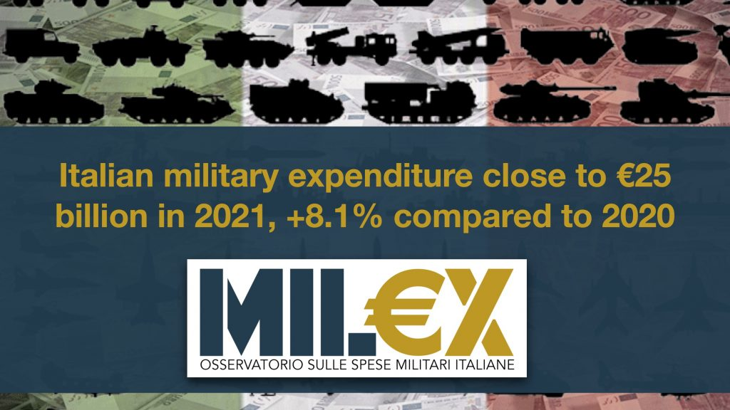 Italian military expenditure close to €25 billion in 2021, +8.1% compared to 2020